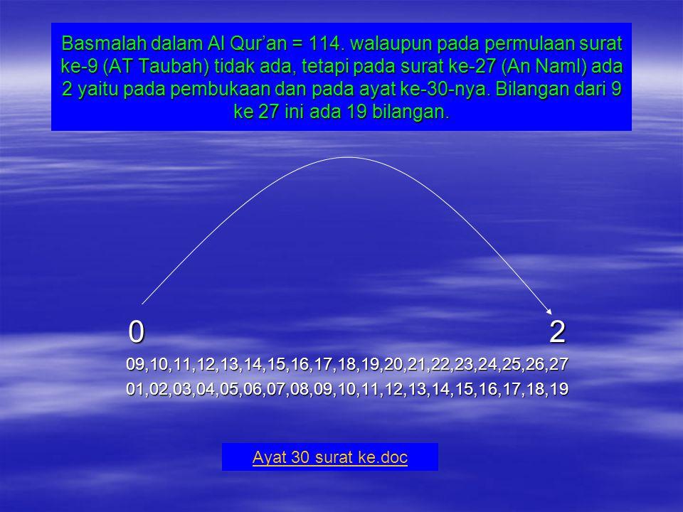 Basmalah dalam Al Qur'an = 114