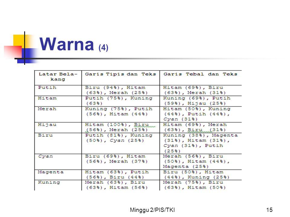 Warna (4) Minggu 2/PIS/TKI