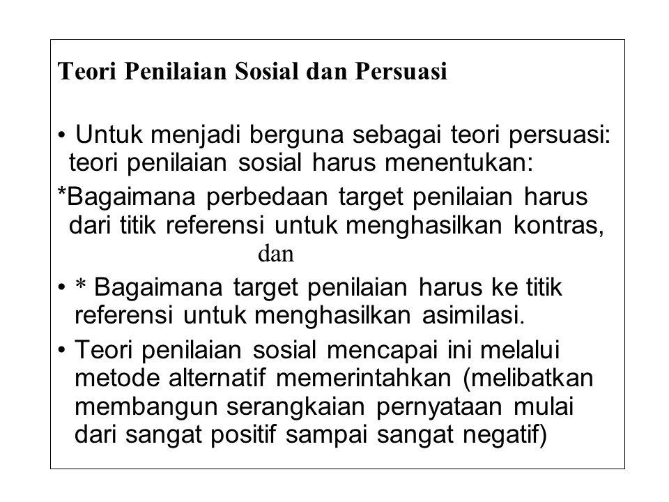 Teori Penilaian Sosial dan Persuasi