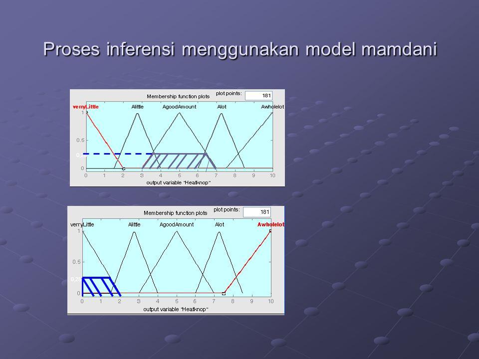 Proses inferensi menggunakan model mamdani