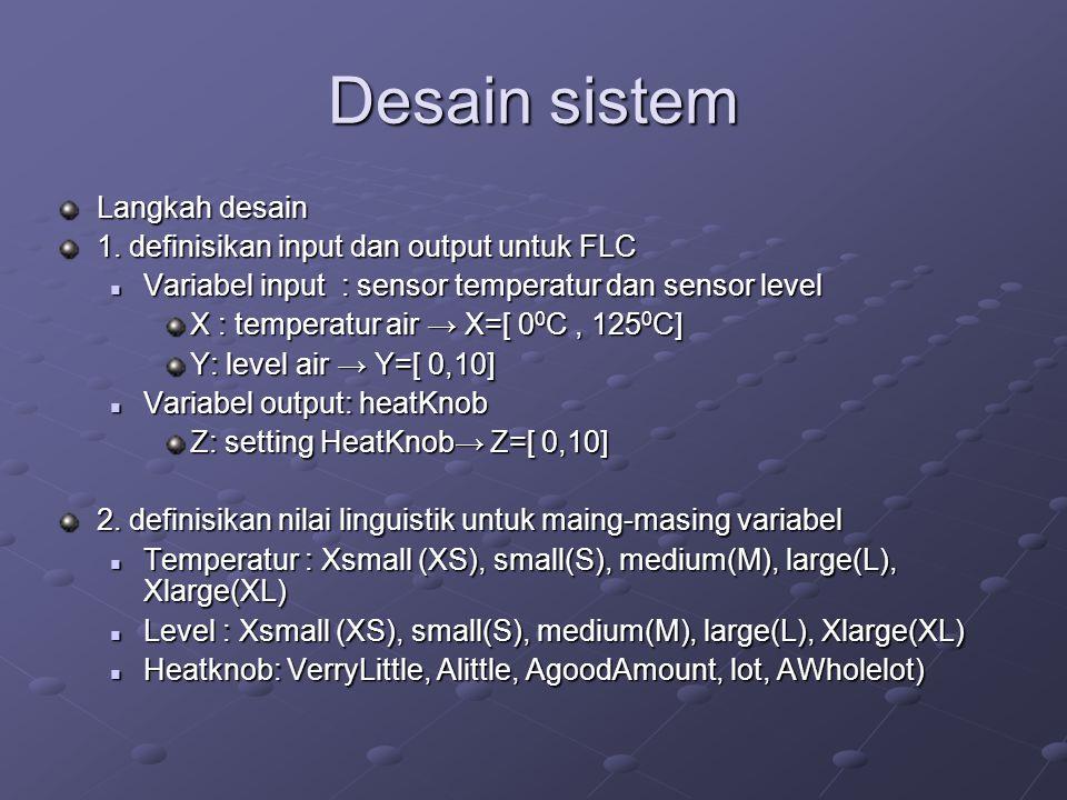 Desain sistem Langkah desain 1. definisikan input dan output untuk FLC
