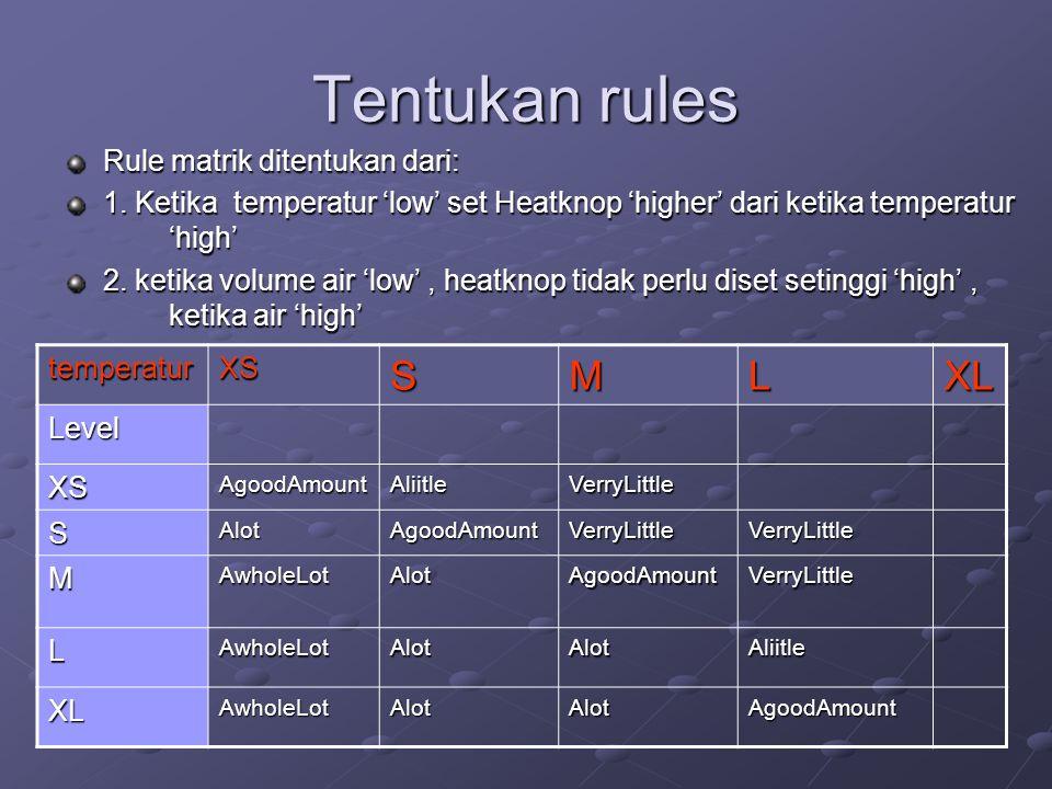 Tentukan rules S M L XL Rule matrik ditentukan dari: