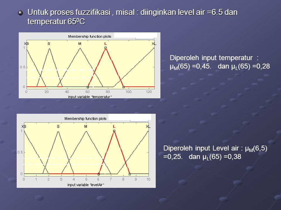 Untuk proses fuzzifikasi , misal : diinginkan level air =6