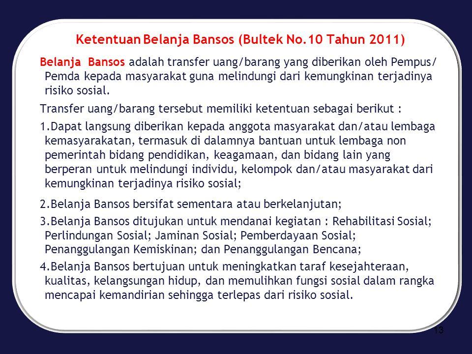 Ketentuan Belanja Bansos (Bultek No.10 Tahun 2011)