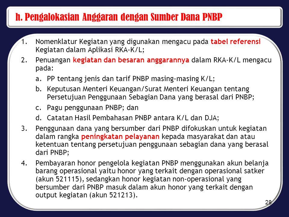 h. Pengalokasian Anggaran dengan Sumber Dana PNBP