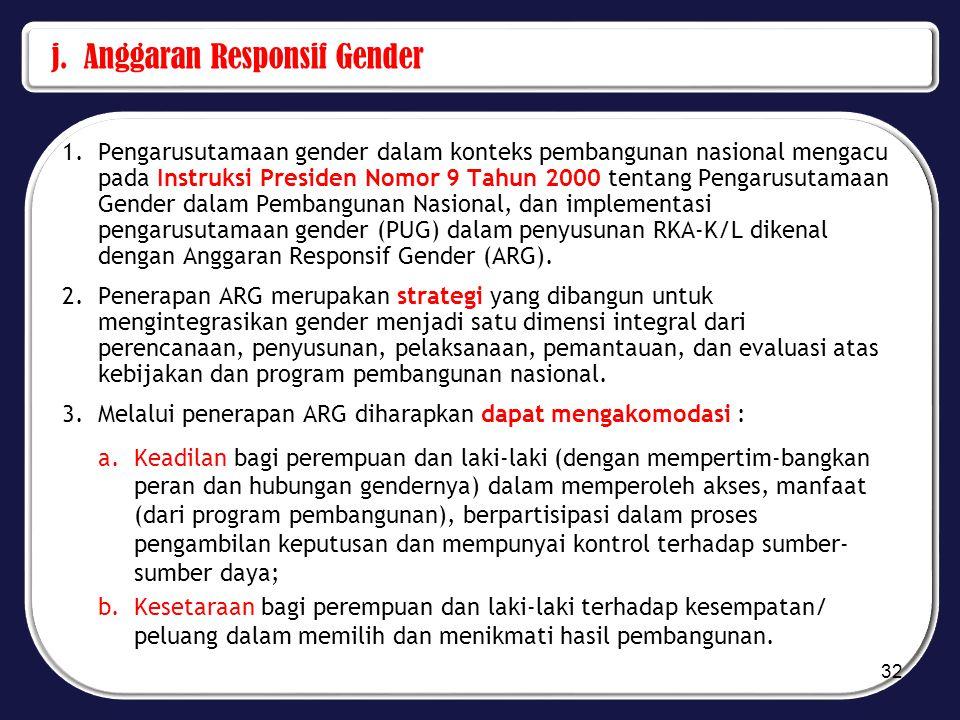 j. Anggaran Responsif Gender