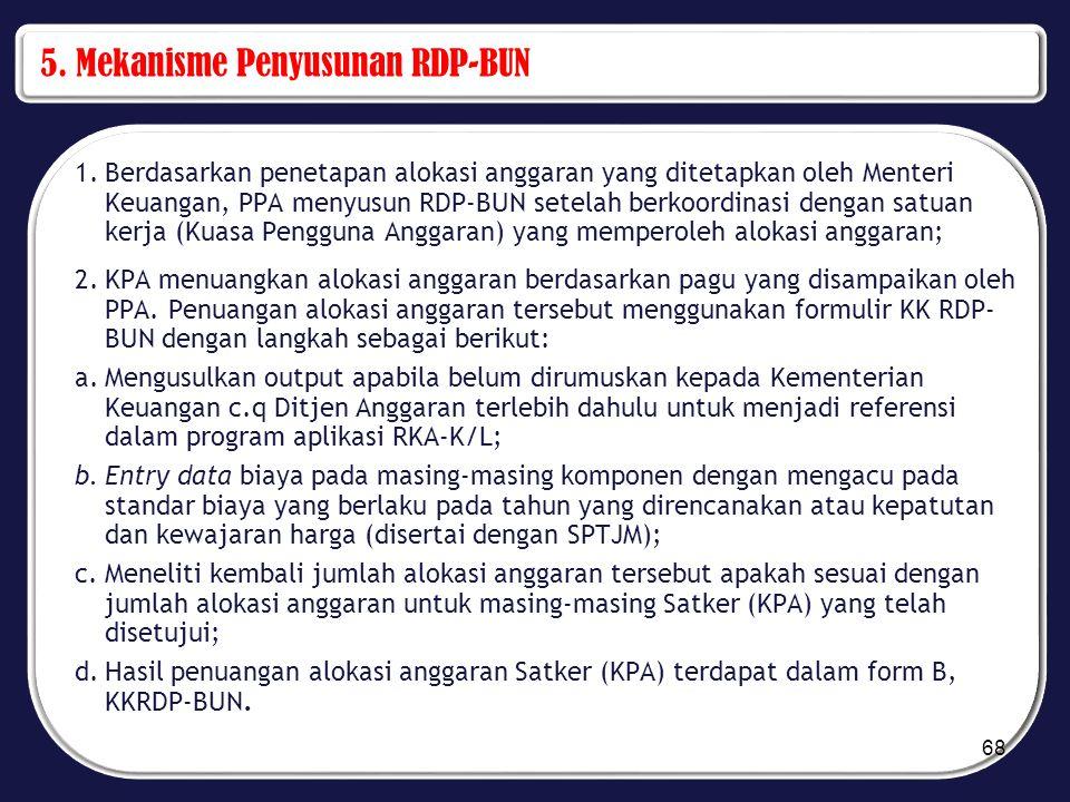 5. Mekanisme Penyusunan RDP-BUN