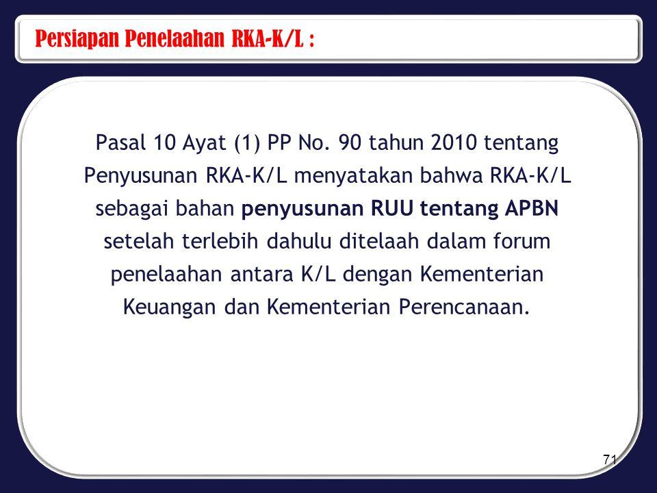 Persiapan Penelaahan RKA-K/L :