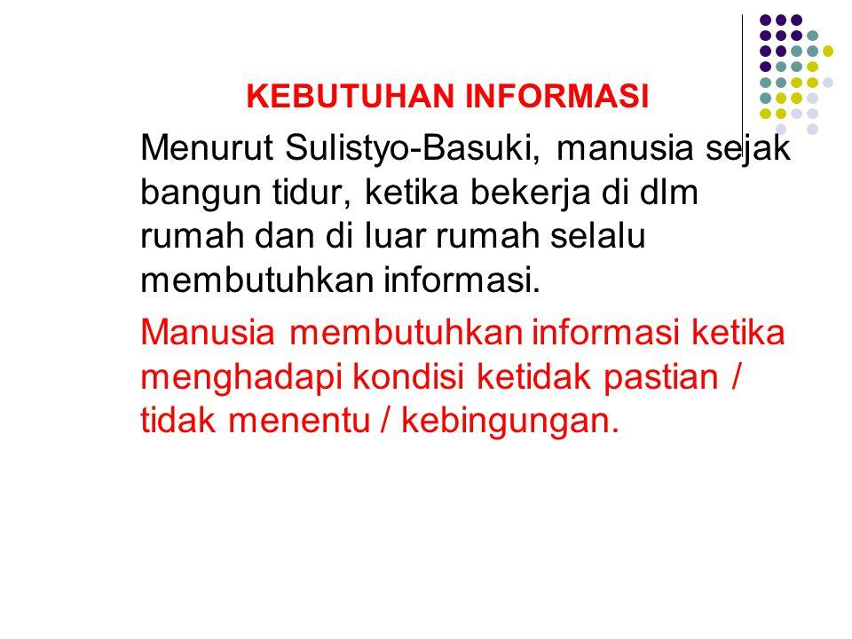KEBUTUHAN INFORMASI Menurut Sulistyo-Basuki, manusia sejak bangun tidur, ketika bekerja di dlm rumah dan di luar rumah selalu membutuhkan informasi.