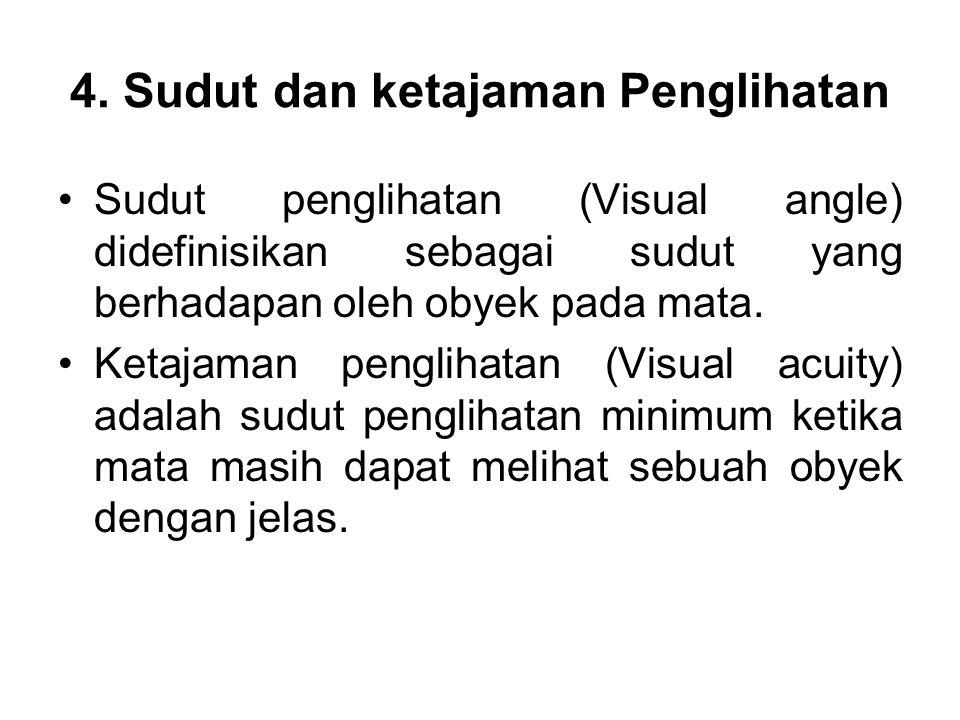 4. Sudut dan ketajaman Penglihatan