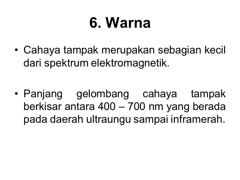 6. Warna Cahaya tampak merupakan sebagian kecil dari spektrum elektromagnetik.