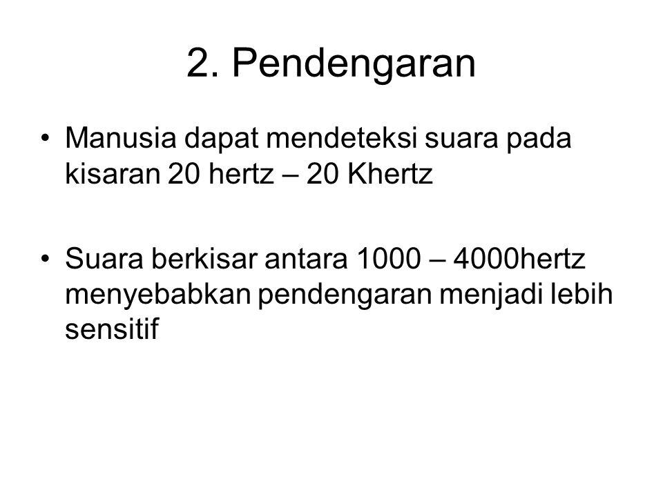 2. Pendengaran Manusia dapat mendeteksi suara pada kisaran 20 hertz – 20 Khertz.