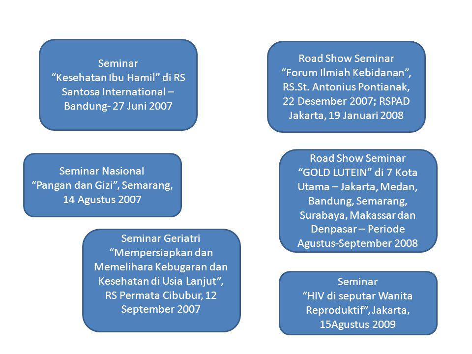 Pangan dan Gizi , Semarang, 14 Agustus 2007