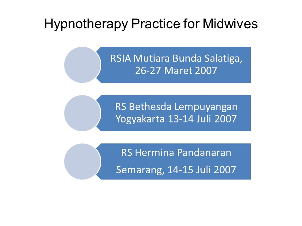 Hypnotherapy Practice for Midwives