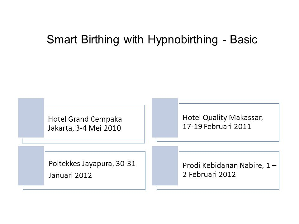 Smart Birthing with Hypnobirthing - Basic