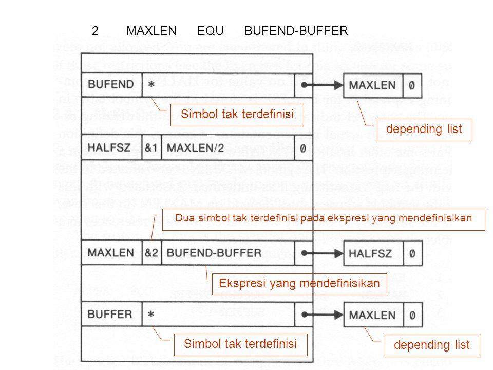 2 MAXLEN EQU BUFEND-BUFFER