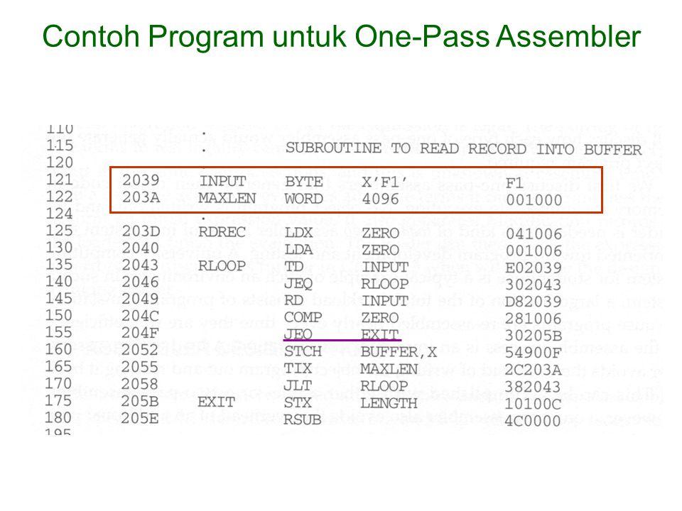 Contoh Program untuk One-Pass Assembler