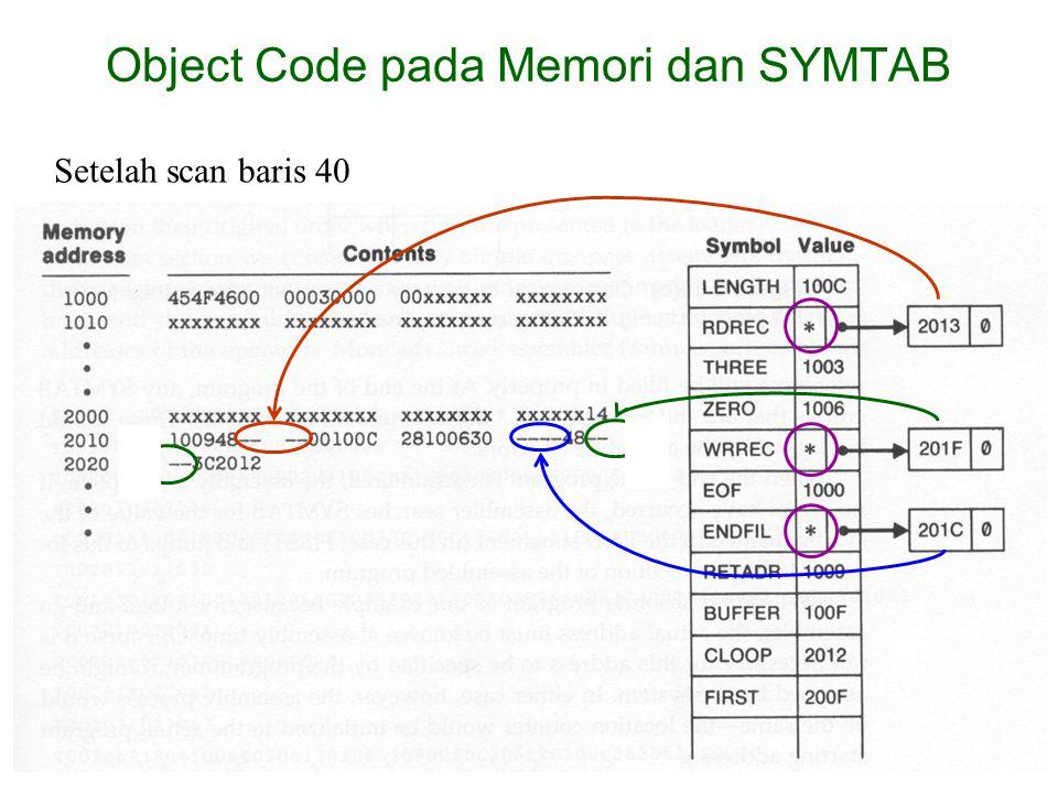 Object Code pada Memori dan SYMTAB