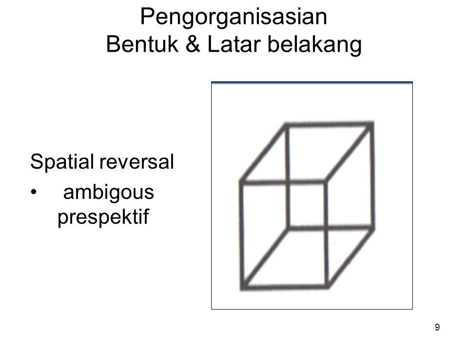 Pengorganisasian Bentuk & Latar belakang