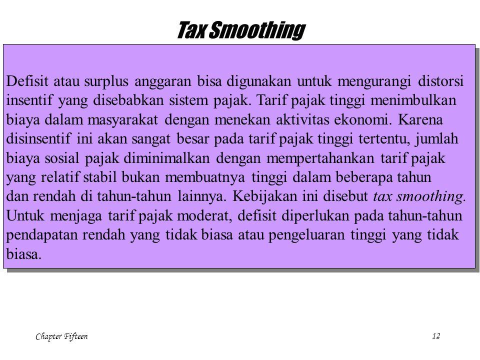 Tax Smoothing Defisit atau surplus anggaran bisa digunakan untuk mengurangi distorsi.
