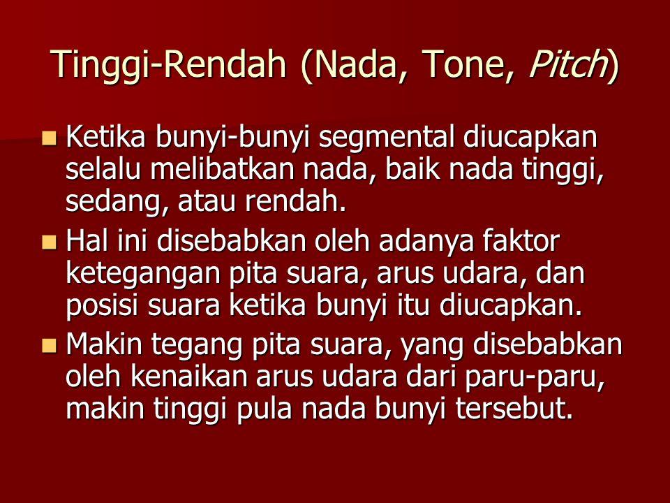 Tinggi-Rendah (Nada, Tone, Pitch)