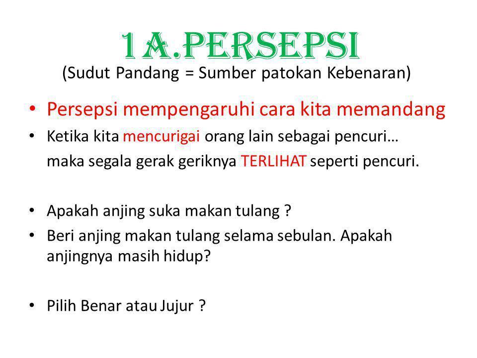 1A.PERSEPSI Persepsi mempengaruhi cara kita memandang