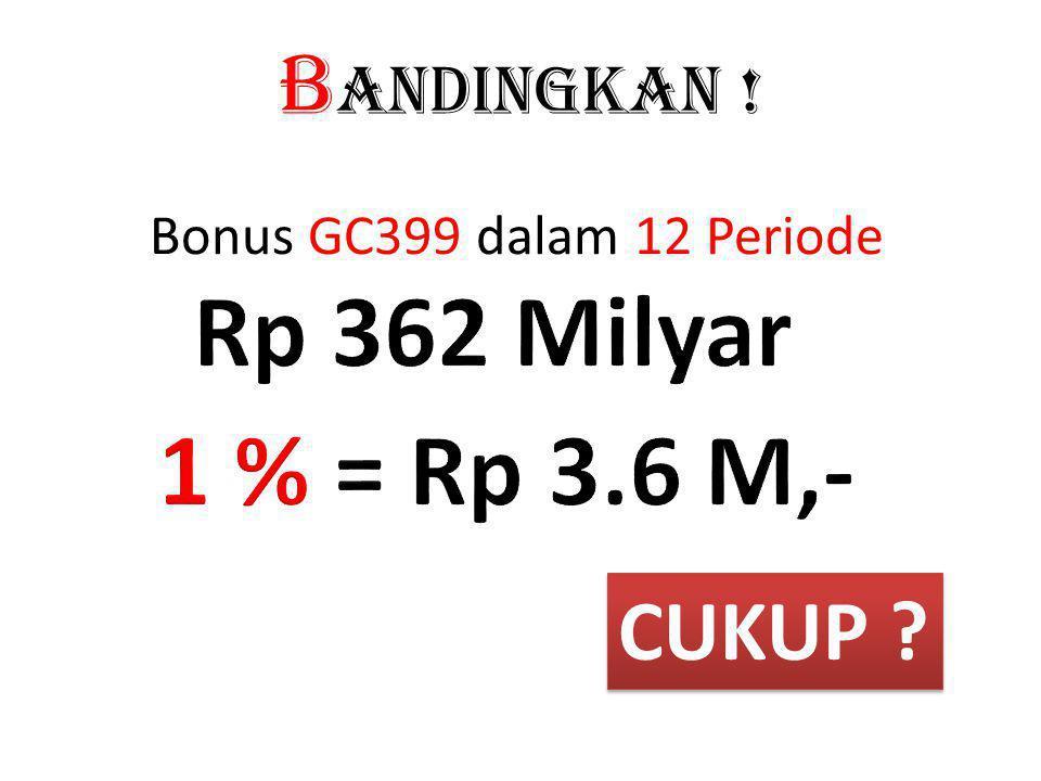 Rp 362 Milyar 1 % = Rp 3.6 M,- Bandingkan ! CUKUP