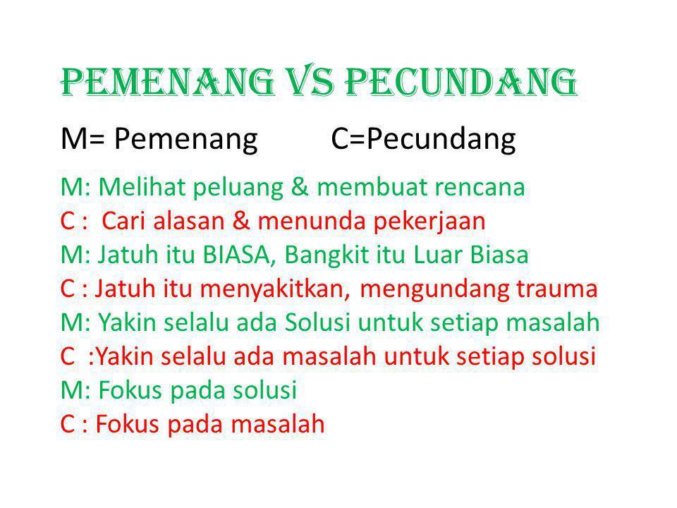 PEMENANG vs PECUNDANG M= Pemenang C=Pecundang