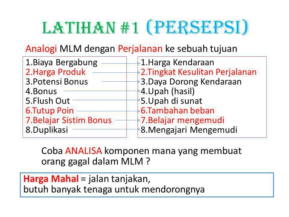 LATIHAN #1 (PERSEPSI) Analogi MLM dengan Perjalanan ke sebuah tujuan