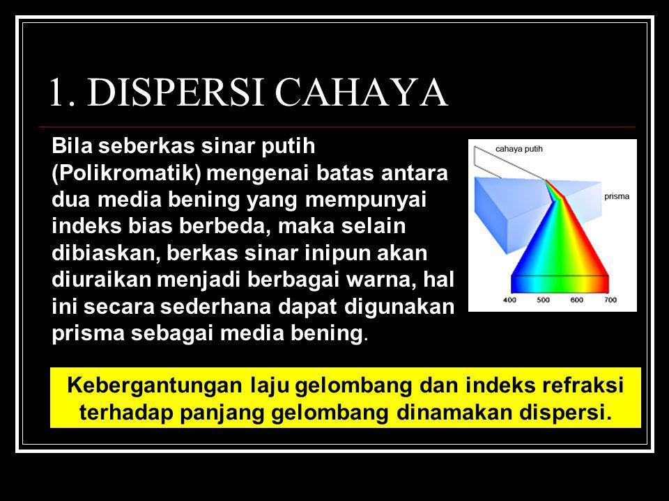 1. DISPERSI CAHAYA