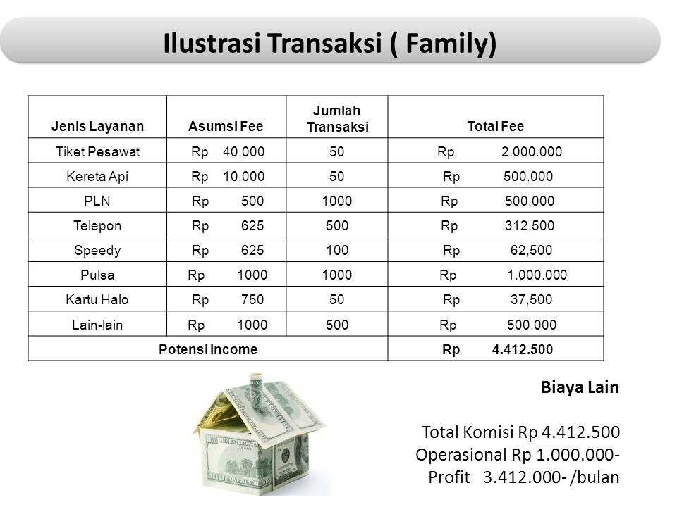 Ilustrasi Transaksi ( Family)