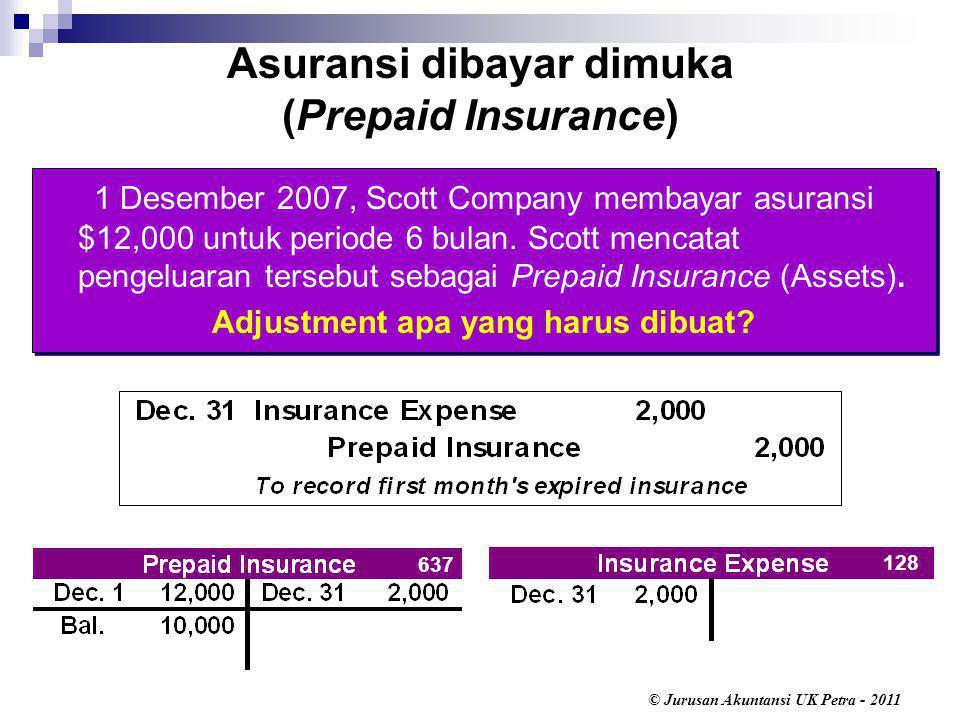 Asuransi dibayar dimuka (Prepaid Insurance)