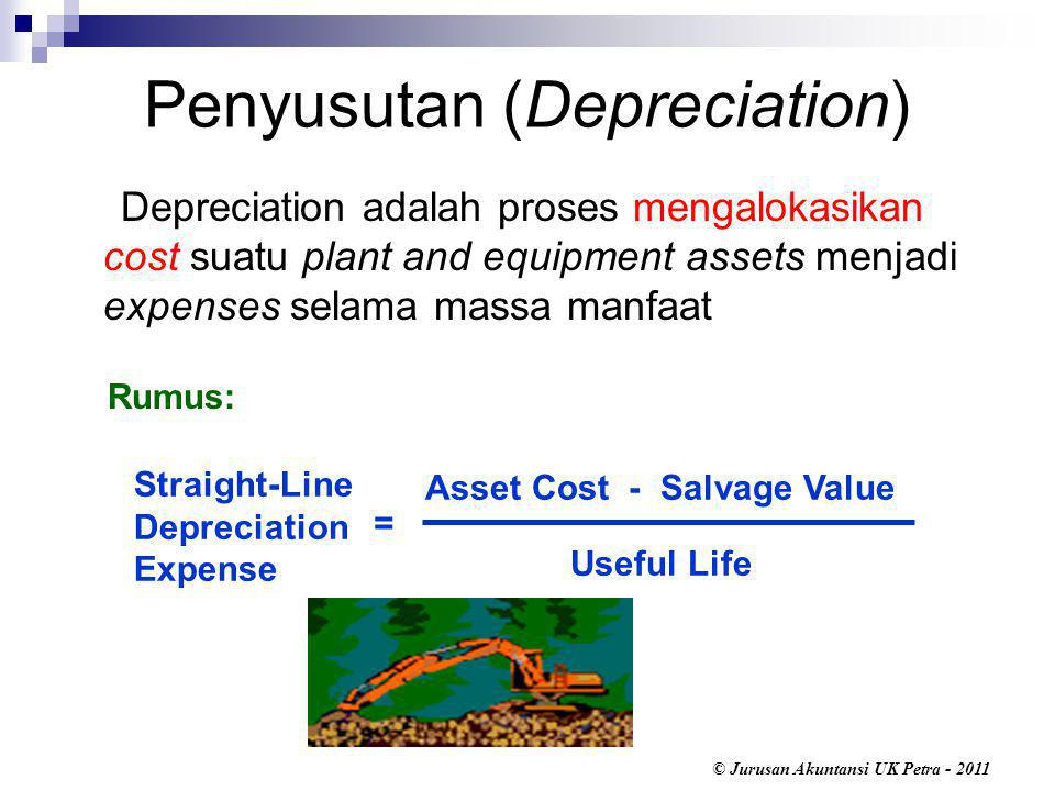 Penyusutan (Depreciation)