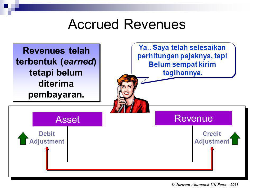 Accrued Revenues Revenue Asset