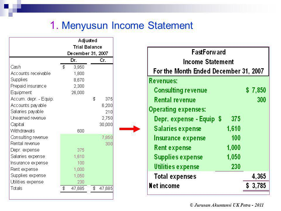 1. Menyusun Income Statement