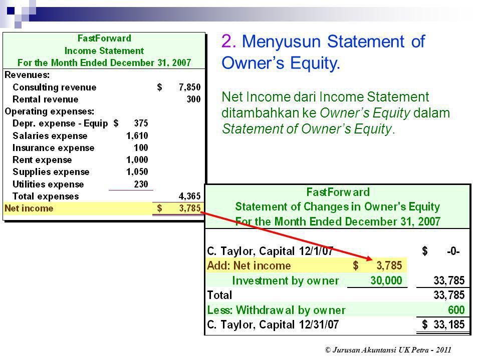 2. Menyusun Statement of Owner's Equity.