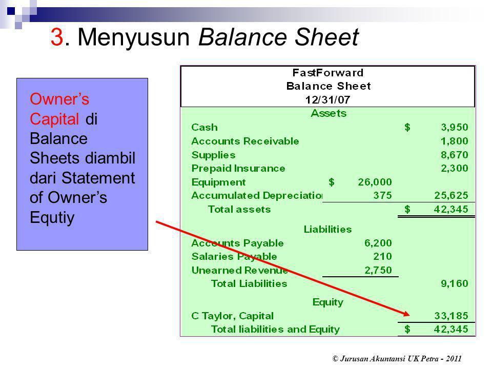 3. Menyusun Balance Sheet
