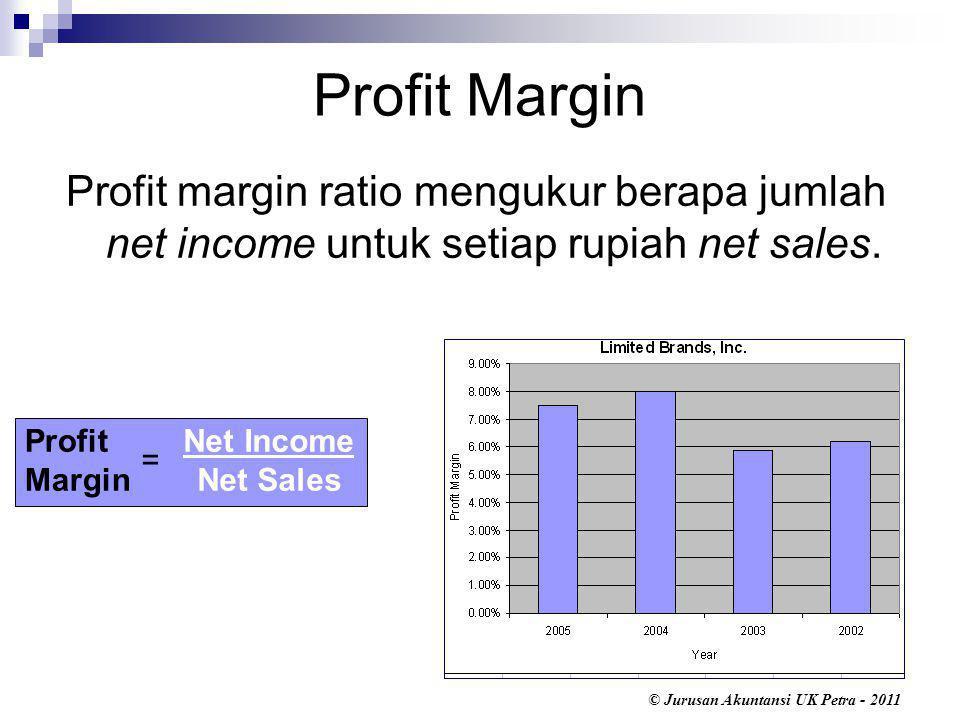 Profit Margin Profit margin ratio mengukur berapa jumlah net income untuk setiap rupiah net sales. Profit.