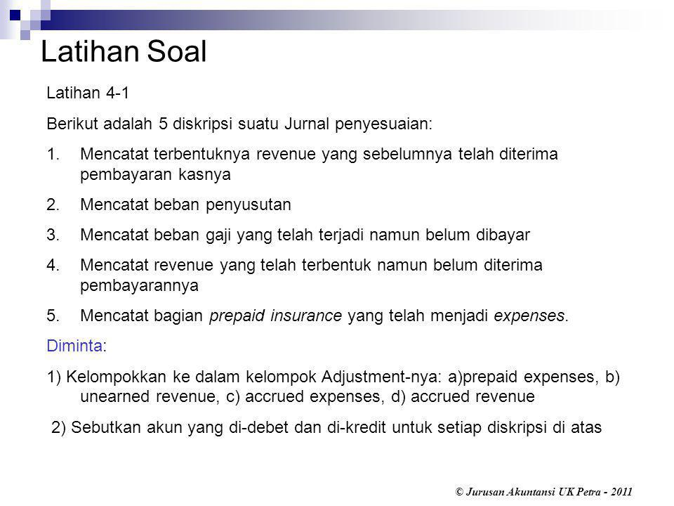 Latihan Soal Latihan 4-1. Berikut adalah 5 diskripsi suatu Jurnal penyesuaian: