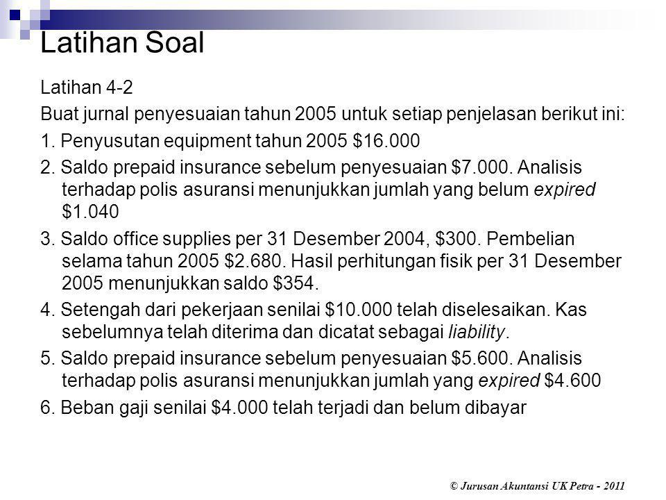 Latihan Soal Latihan 4-2. Buat jurnal penyesuaian tahun 2005 untuk setiap penjelasan berikut ini: 1. Penyusutan equipment tahun 2005 $16.000.