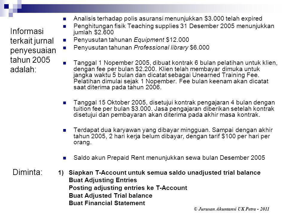 Informasi terkait jurnal penyesuaian tahun 2005 adalah:
