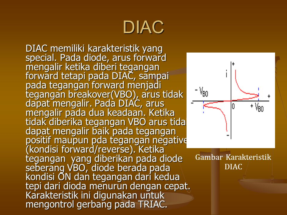 Gambar Karakteristik DIAC