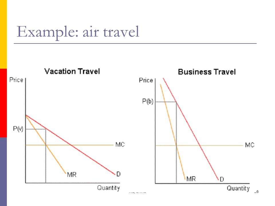 Example: air travel ika/unika