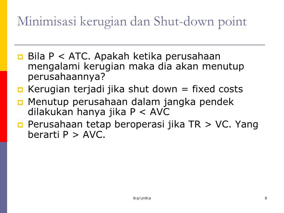Minimisasi kerugian dan Shut-down point