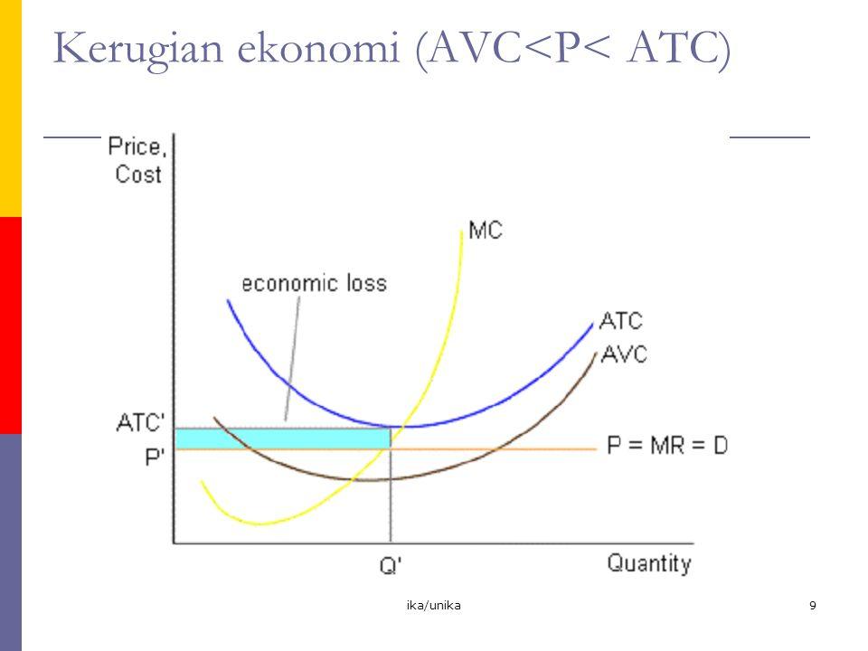 Kerugian ekonomi (AVC<P< ATC)