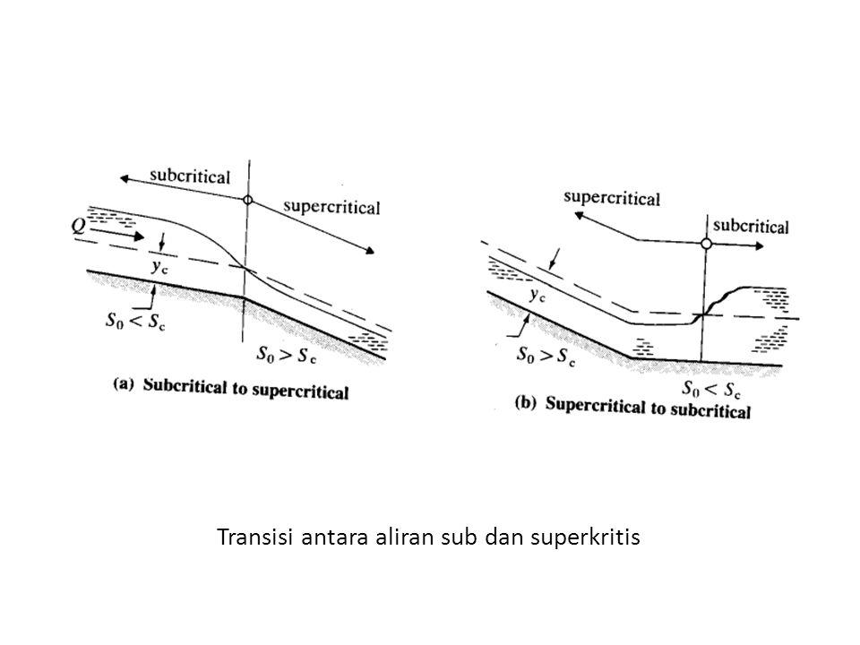 Transisi antara aliran sub dan superkritis