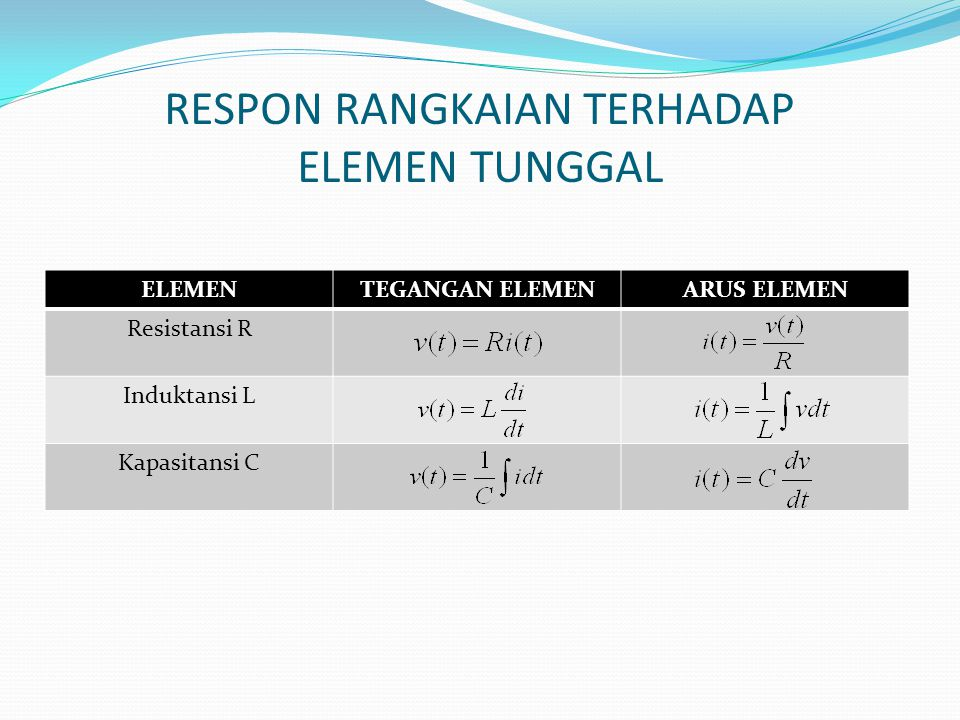 RESPON RANGKAIAN TERHADAP ELEMEN TUNGGAL