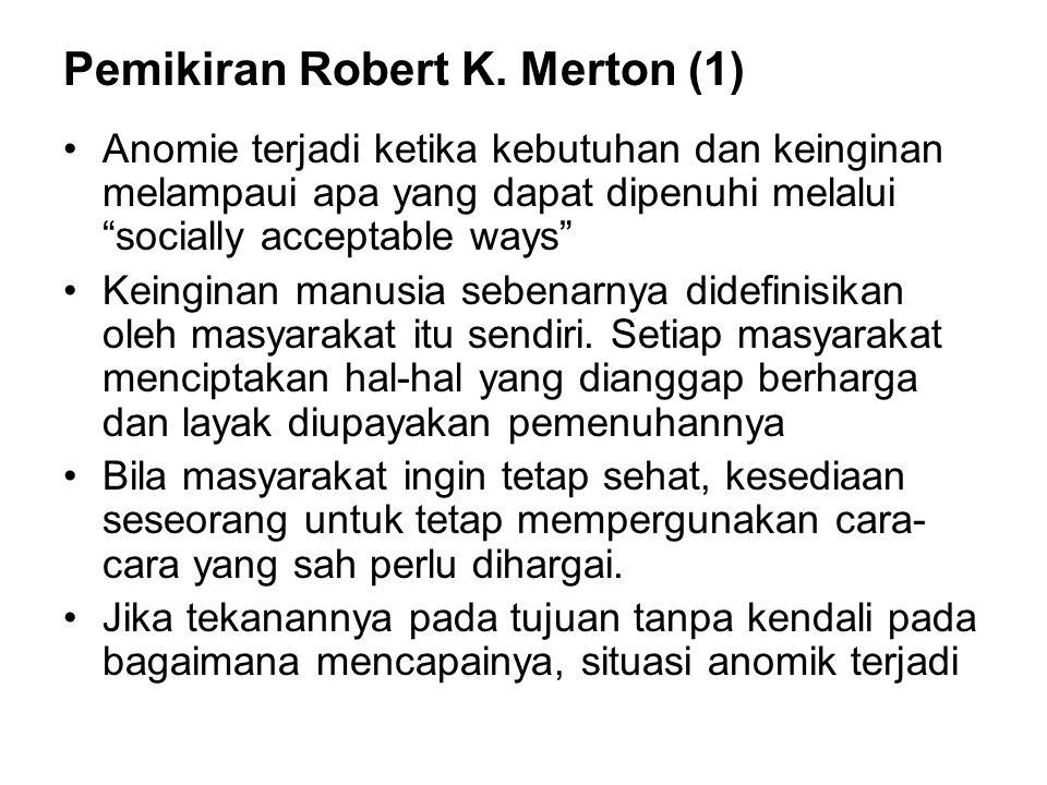 Pemikiran Robert K. Merton (1)