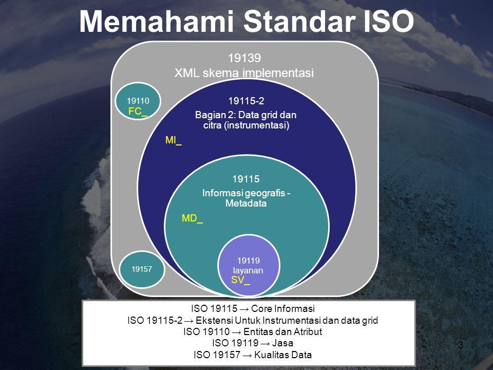 Memahami Standar ISO 19139 XML skema implementasi 19115
