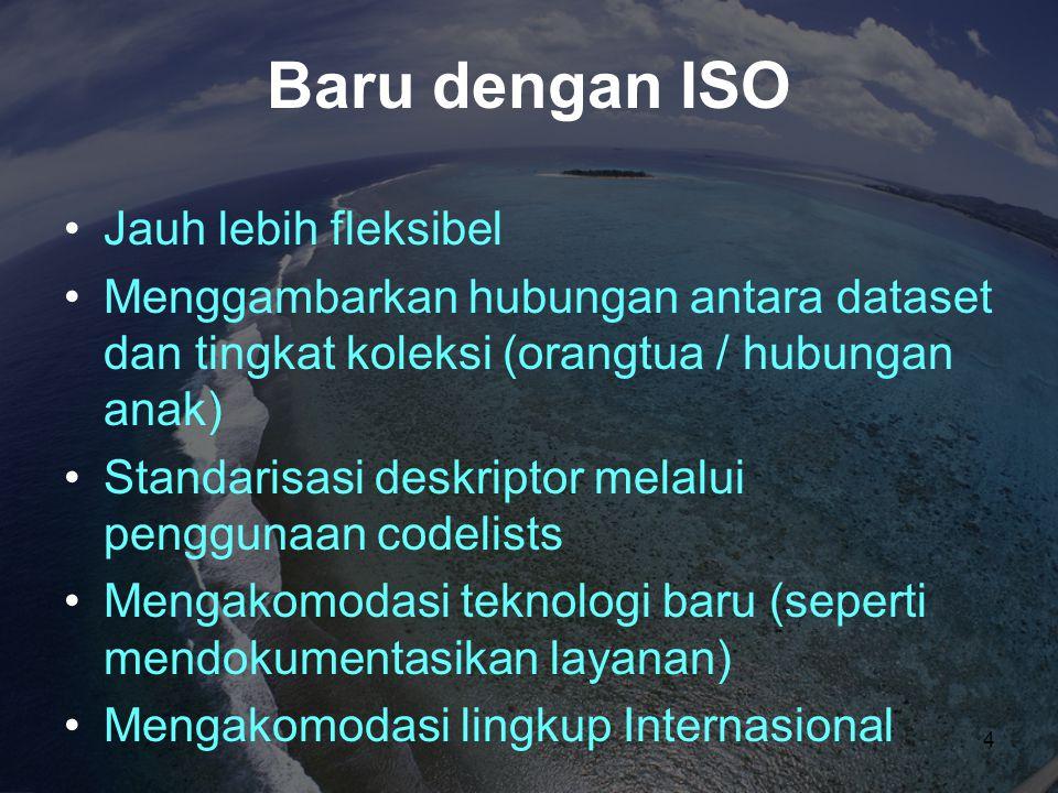 Baru dengan ISO Jauh lebih fleksibel